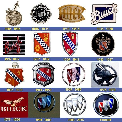 The history of Buick logos GM Media Archives