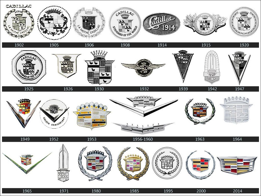 Cadillac brand history 1902 2014 Robert Tate Collection General Motors 6 RESIZED